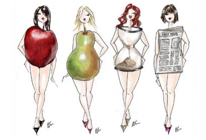 Базові рекомендації при виборі сукні згідно типів фігури